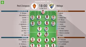 Onces confirmados de Zaragoza y Málaga. BeSoccer