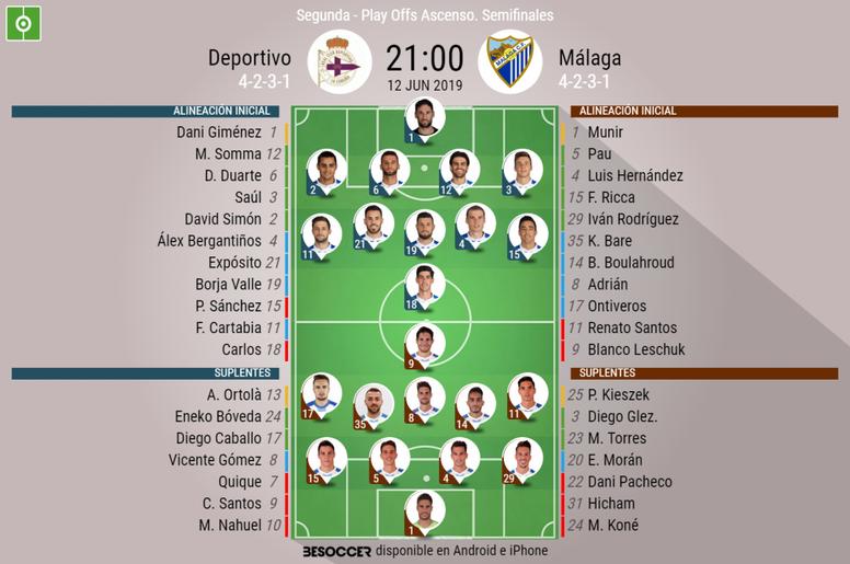 Onces confirmados de Deportivo y Málaga. BeSoccer