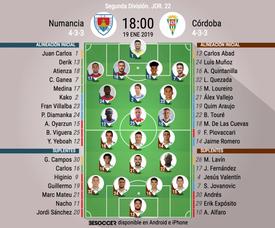 Onces confirmados de Numancia y Córdoba. BeSoccer