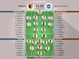 Onces confirmados del Watford-Brighton. BeSoccer