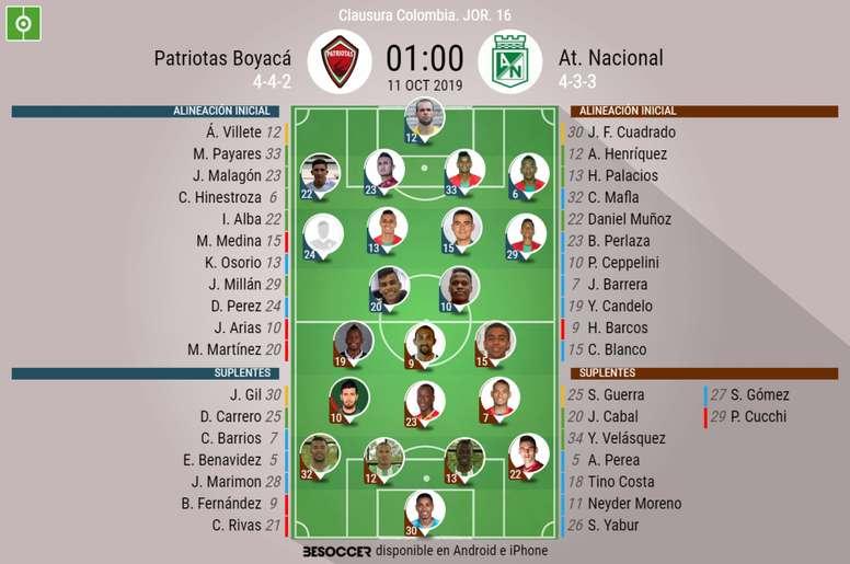 Alineaciones del Patriotas-Atlético Nacional de la jornada 16 del Clausura 2019. BeSoccer