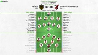 Peñarol recibe a Paranaense en la ida de las semifinales de la Sudamericana. BeSoccer