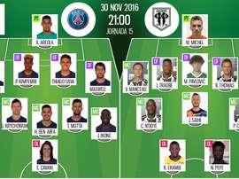 Alineaciones del PSG-Angers del 30-11-16. BeSoccer