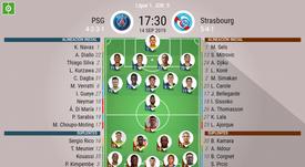 Alineaciones del PSG y el Estrasburgo para la jornada 5 de Ligue 1. BeSoccer