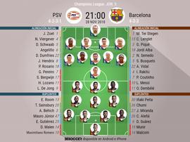 Objetivos bien diferentes para PSV y Barcelona. BeSoccer