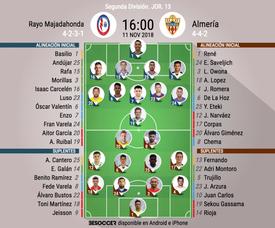 Alineaciones de Rayo Majadahonda y Almería. BeSoccer