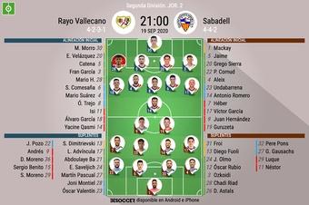Alineaciones confirmadas en Vallecas. BeSoccer