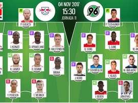 As escalações de RB Leipzig e Hannover 96, respetivamente, para esta partida da Bundesliga. BeSoccer