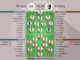 Onces del RB Leipzig-Freiburg de la jornada 26 de la Bundesliga. BeSoccer