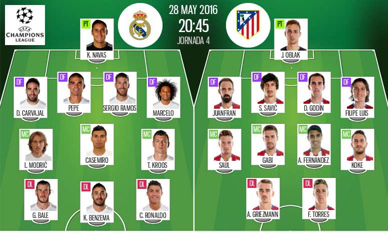 Team News Real Madrid V Atletico Madrid Besoccer