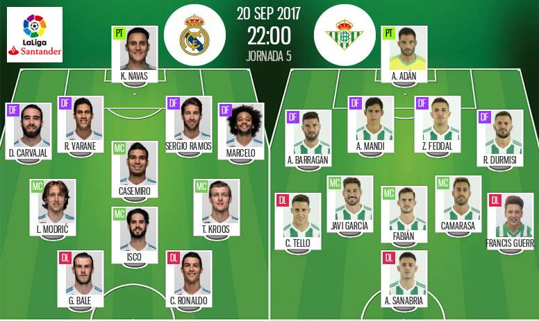 Escalações do Real Madrid-Betis do dia 20-09-17. BeSoccer