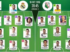 Line-ups for Real Madrid-Legia Warsaw. BeSoccer