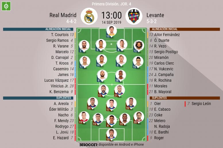 Sigue el directo del Real Madrid-Levante. AFP