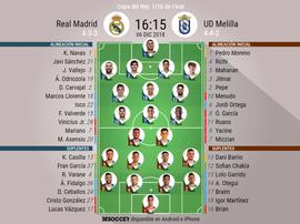Alineaciones del Real Madrid-Melilla de Copa. BeSoccer