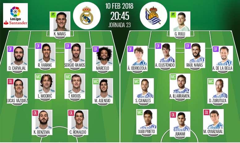 Sigue El Directo Del Real Madrid Real Sociedad Besoccer