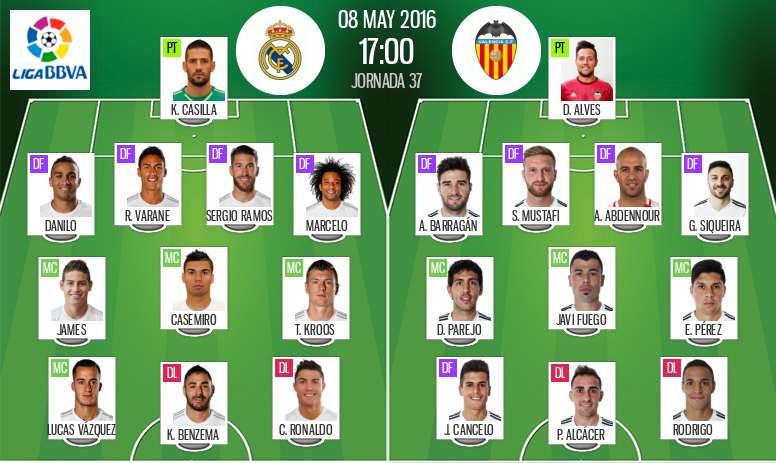 Pin Alineaciones del Real Madrid y el Valencia para el partido de la  jornada 37 de Liga a5aed06242d3a