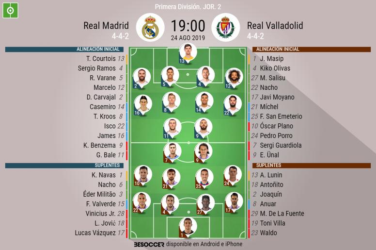 Real Madrid-Real Valladolid, en el Sanatigo Bernabéu. BeSoccer