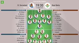 Alineaciones del Real Sociedad-Betis de la vuelta de octavos de final de Copa. BeSoccer