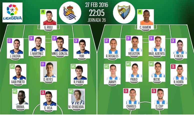 Alineaciones del Real Sociedad-Málaga de la jornada 26 de Liga BBVA. BeSoccer