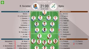 Alineaciones del Real Sociedad-Rijeka. BeSoccer