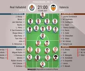 Onces del Valladolid-Valencia de la jornada 18 de Primera. BeSoccer