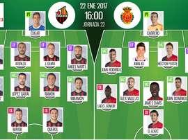 Alineaciones del Reus-Numancia de la jornada 22 de Segunda División 2016-17. BeSoccer