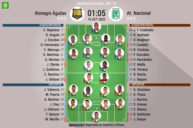Sigue el directo del Rionegro Águilas-Atlético Nacional. EFE