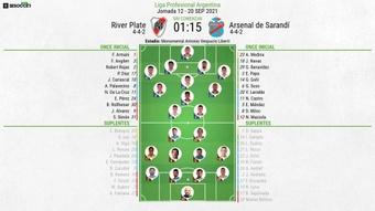 Sigue el directo del River Plate-Arsenal de Sarandí. EFE