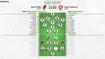 Sigue el directo del River Plate-Unión Santa Fe. BeSoccer