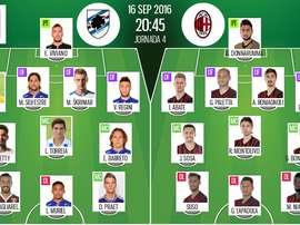 Alineaciones del Sampdoria-Milan de la jornada 4 de la Serie A 2016-17. BeSoccer