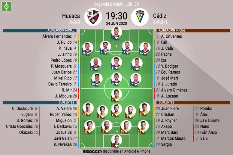 Onces del SD Huesca-Cádiz. BeSoccer