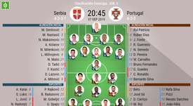 Alineaciones del Serbia-Portugal de la fase de clasificación de la Eurocopa 2020. BeSoccer