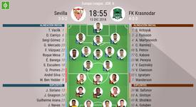 Onces iniciales del Sevilla-Krasnodar. BeSoccer