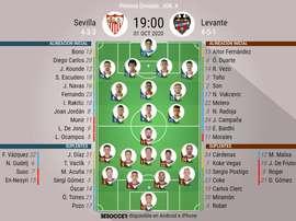 Sigue el directo del Sevilla-Levante de LaLiga Santander. BeSoccer