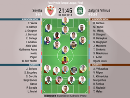 Alineaciones del Sevilla-Zalgiris Vilnius, tercera ronda de la fase previa de la Europa. BeSoccer