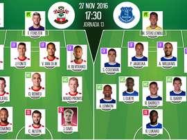 Alineaciones del Southampton-Everton de la jornada 13 de la Premier League 2016-17. BeSoccer