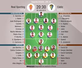 Alineaciones del Sporting-Cádiz para la jornada 42 de Segunda División. BeSoccer