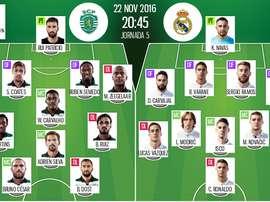 Alineaciones del Sporting de Lisboa y el Madrid en Jornada 5 de Champions League 16-17. BeSoccer
