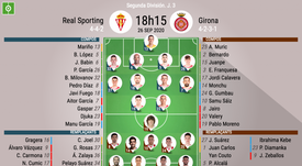 Los onces del Sporting-Girona. BeSoccer
