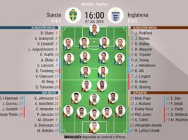 Alineaciones del Suecia-Inglaterra correspondientes a los cuartos de final del Mundial. BeSoccer