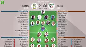 Onces del Tanzania-Argelia de la Copa África. BeSoccer