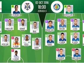 Alineaciones del Tenerife-Getafe de la jornada 8 de Segunda División 16-17. BeSoccer