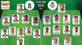 Alineaciones del Tigres - Santos Laguna del 16-07-18. BeSoccer