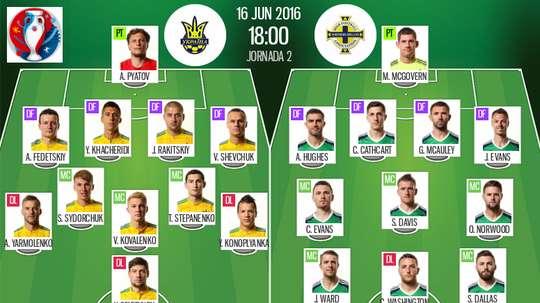 Line-ups for Ukraine v Northern Ireland. BeSoccer