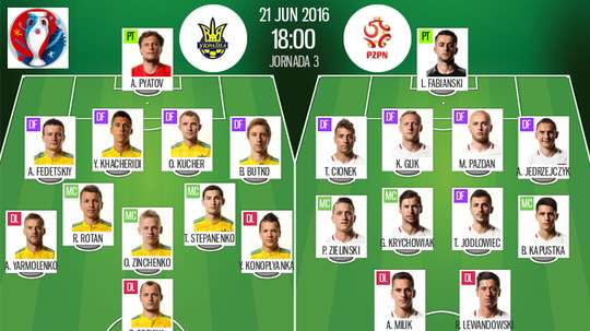 Line-up's for Ukraine v Poland, 21-06-2016. BeSoccer