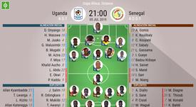 Alineaciones del Uganda-Senegal de octavos de final de la Copa África 2019. BeSoccer
