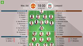 El United-Liverpool de la FA Cup, en directo. BeSoccer