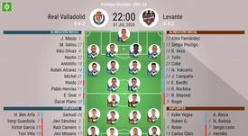 Alineaciones del Valladolid-Levante de la jornada 33 de Primera División. BeSoccer