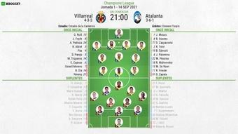 Sigue el directo del Villarreal-Atalanta. BeSoccer