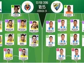 Alineaciones del Villarreal-Málaga de la Liga BBVA de febrero de 2016. BeSoccer